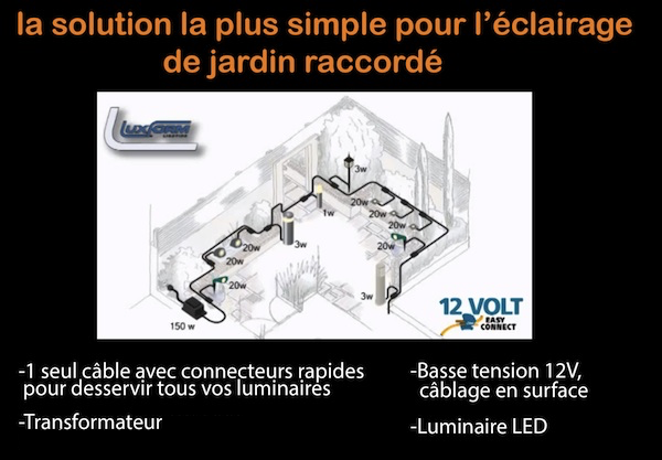 Eclairage Led Eclairage Exterieur 12v Basse Tension Easy Connect