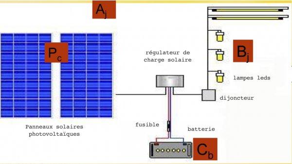 autonome avec le photovolta que solaire peut on l 39 tre. Black Bedroom Furniture Sets. Home Design Ideas